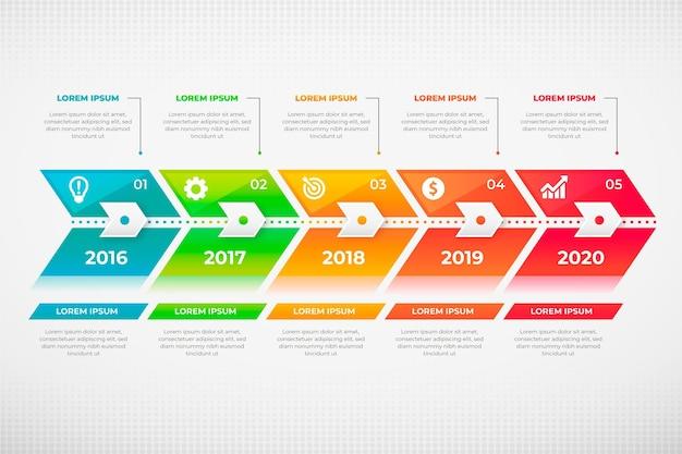 Concetto di modello di pacchetto infografica