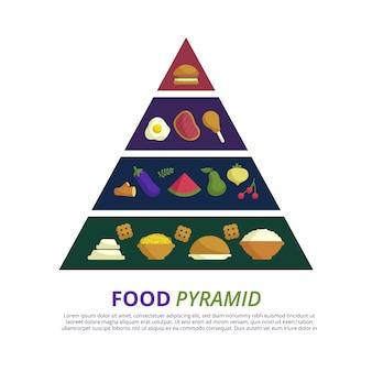 Concetto di nutrizione della piramide alimentare