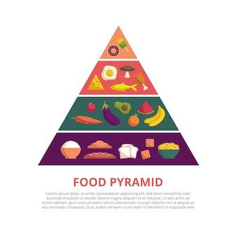 Concetto di nutrizione piramide alimentare