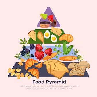 Concetto di nutrizione stile piramide alimentare