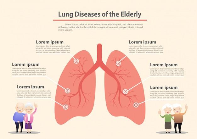 Concetto di polmoni.
