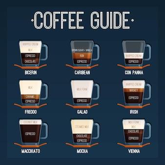 Concetto di poster guida caffè