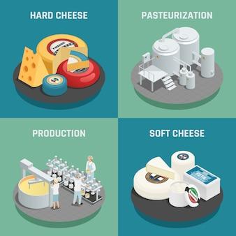Concetto di produzione di formaggi duri e morbidi