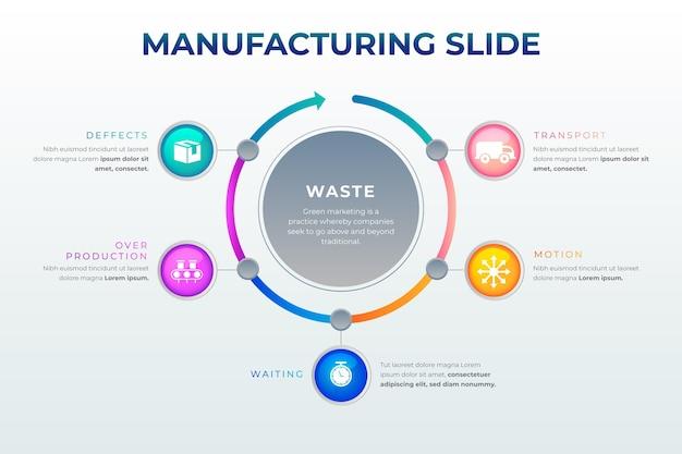 Concetto di produzione infografica