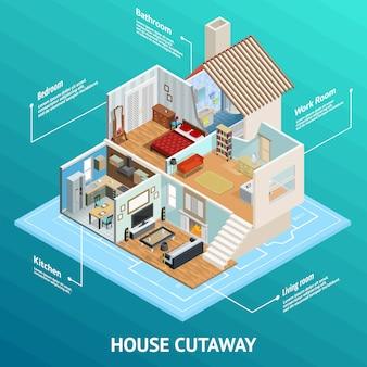 Concetto di profilo casa isometrica