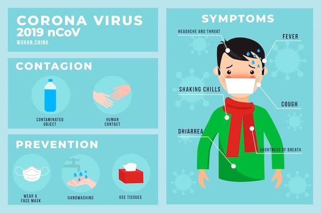 Concetto di raccolta infografica coronavirus