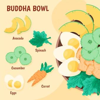 Concetto di ricetta ciotola di buddha