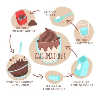 Concetto di ricetta del caffè dalgona