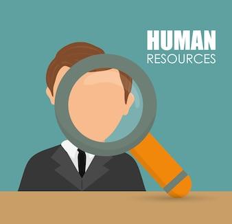 Concetto di risorse umane