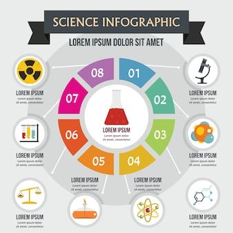 Concetto di scienza infografica, stile piano