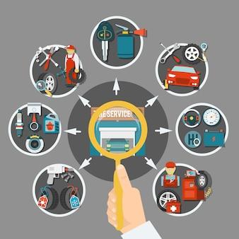 Concetto di servizio pneumatici