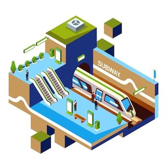 Concetto di sezione trasversale della stazione della metropolitana isometrica. metro o piattaforma sotterranea