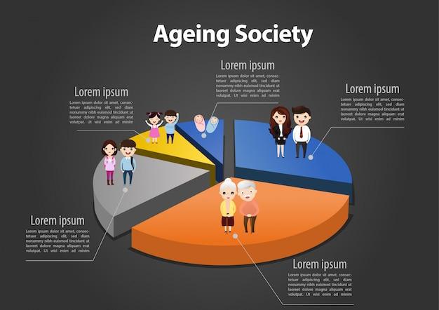 Concetto di società che invecchia.