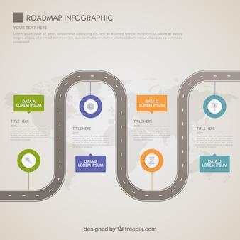 Concetto di strada per la cronologia infografica