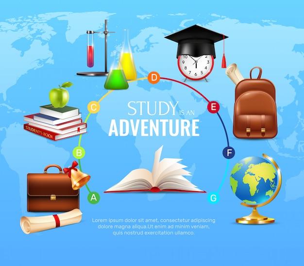 Concetto di studio