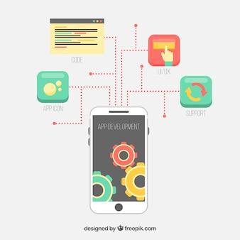 Concetto di sviluppo di app con uno stile moderno