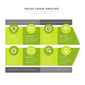 Concetto grafico a catena del valore