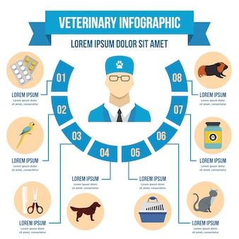 Concetto infographic di clinica veterinaria, stile piano