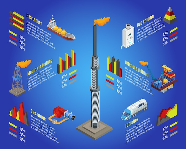 Concetto infographic di industria del gas isometrica con camion piattaforma offshore della stazione dell'impianto di perforazione della montagna dell'autocisterna della torre di trivellazione isolato