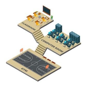 Concetto interno scuola isometrica. crassroom, centro di calcolo e palestra con l'illustrazione del campo da pallacanestro 3d