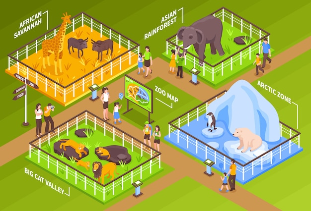 Concetto isometrico del giardino zoologico