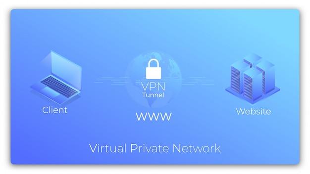 Concetto isometrico della rete privata virtuale