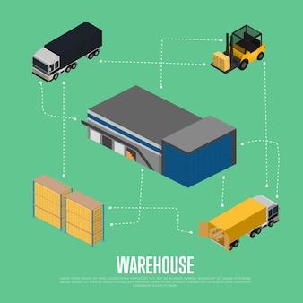Concetto isometrico di magazzino con edificio di stoccaggio