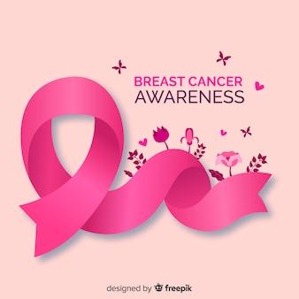 Consapevolezza realistica del carcinoma mammario a nastro