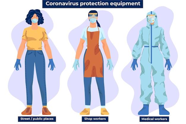 Consigli sui dispositivi di protezione del coronavirus