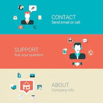 Contatta l'assistenza via e-mail relativa al set di illustrazioni dell'azienda.