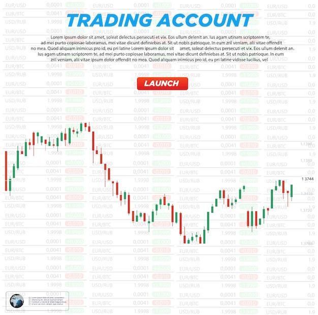 Conto della piattaforma di trading