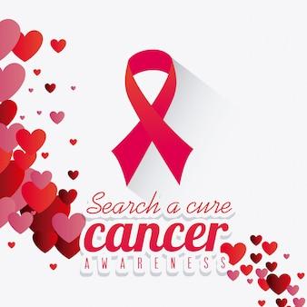 Contro il messaggio della campagna sul cancro al seno