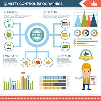 Controllo di qualità infografica