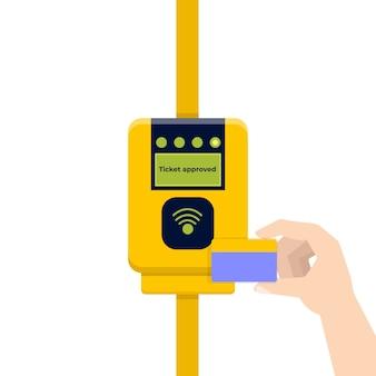 Convalida del biglietto della carta pagamenti contactless