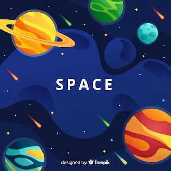 Copertura dello spazio esterno