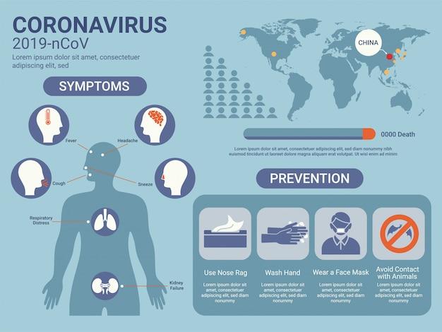 Coronavirus (2019-ncov) diffuso in cina con il corpo umano che mostra sintomi e prevenzione su sfondo blu.
