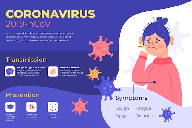 Coronavirus infografica con donna illustrata