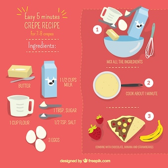 Crepe ricetta grafica