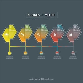 Cronologia aziendale con design piatto