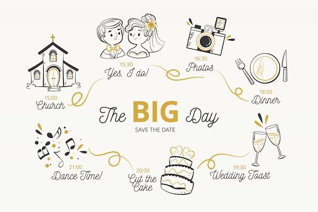 Cronologia del matrimonio disegnato a mano