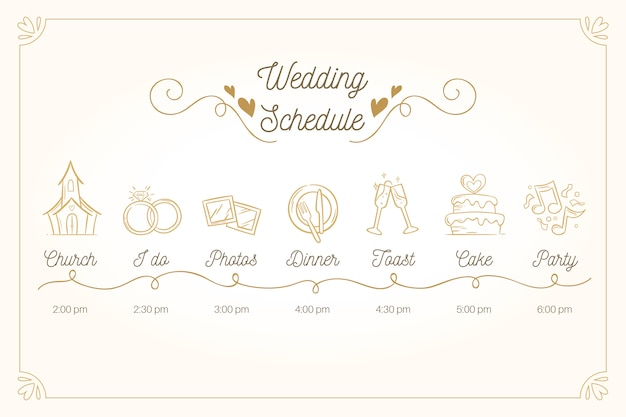 Cronologia delle nozze in stile lineare