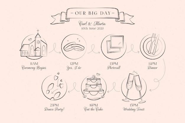 Cronologia di nozze disegnati a mano su sfondo rosa