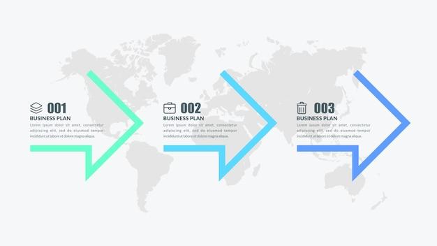 Cronologia di tre passaggi