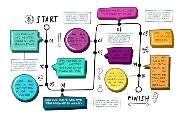 Cronologia disegnata a mano colorata infografica
