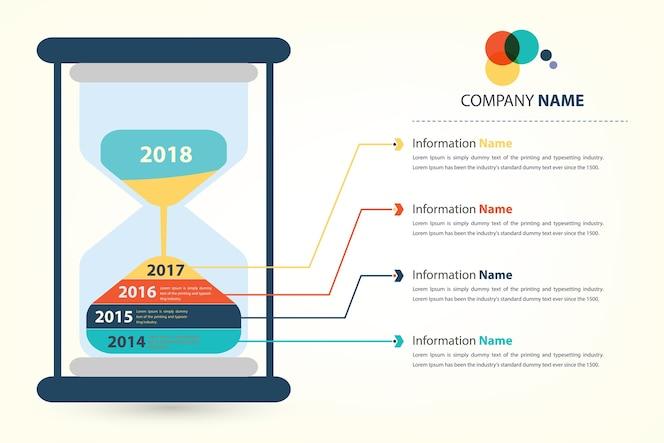 Cronologia e cronologia aziendale storia infografica
