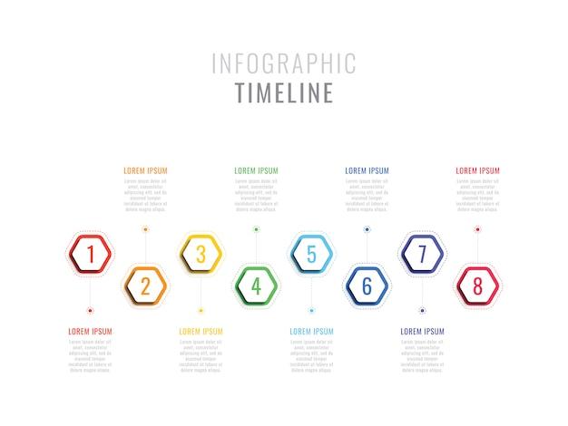 Cronologia infografica a otto passaggi con elementi esagonali.