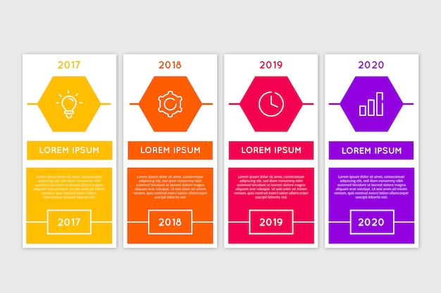 Cronologia infografica aziendale per diversi anni