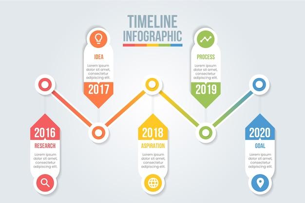 Cronologia infografica con statistiche