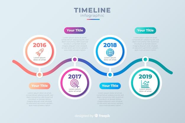 Cronologia infografica di affari