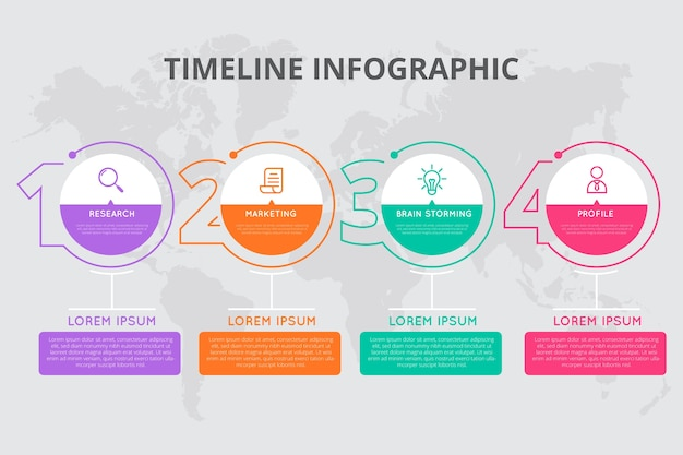 Cronologia infografica in design piatto